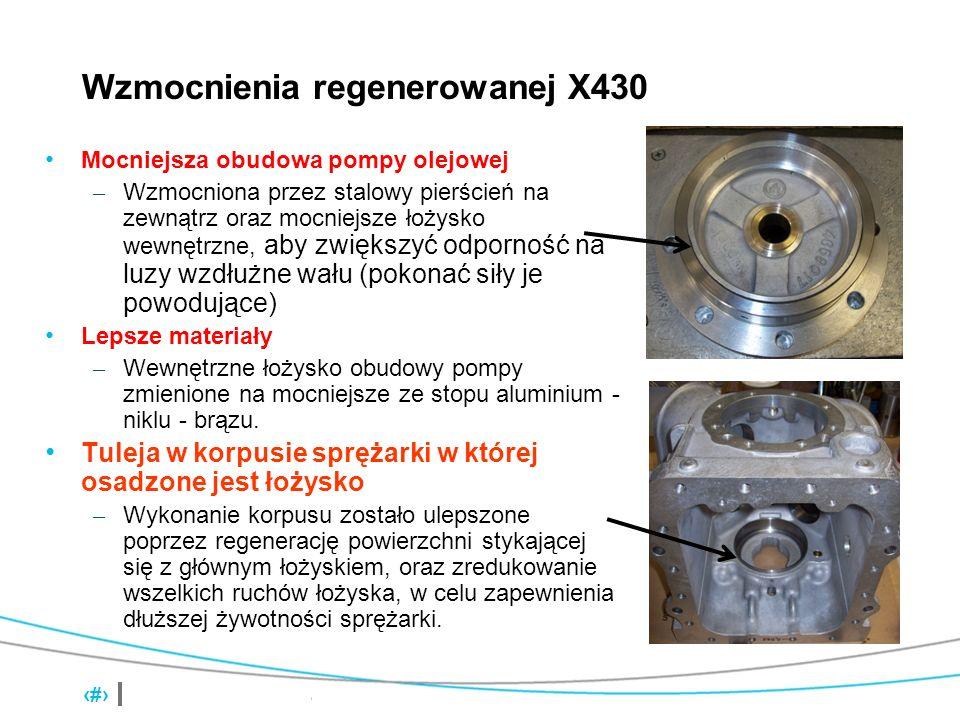X430 Compressors 4 Mocniejsza obudowa pompy olejowej – Wzmocniona przez stalowy pierścień na zewnątrz oraz mocniejsze łożysko wewnętrzne, aby zwiększy