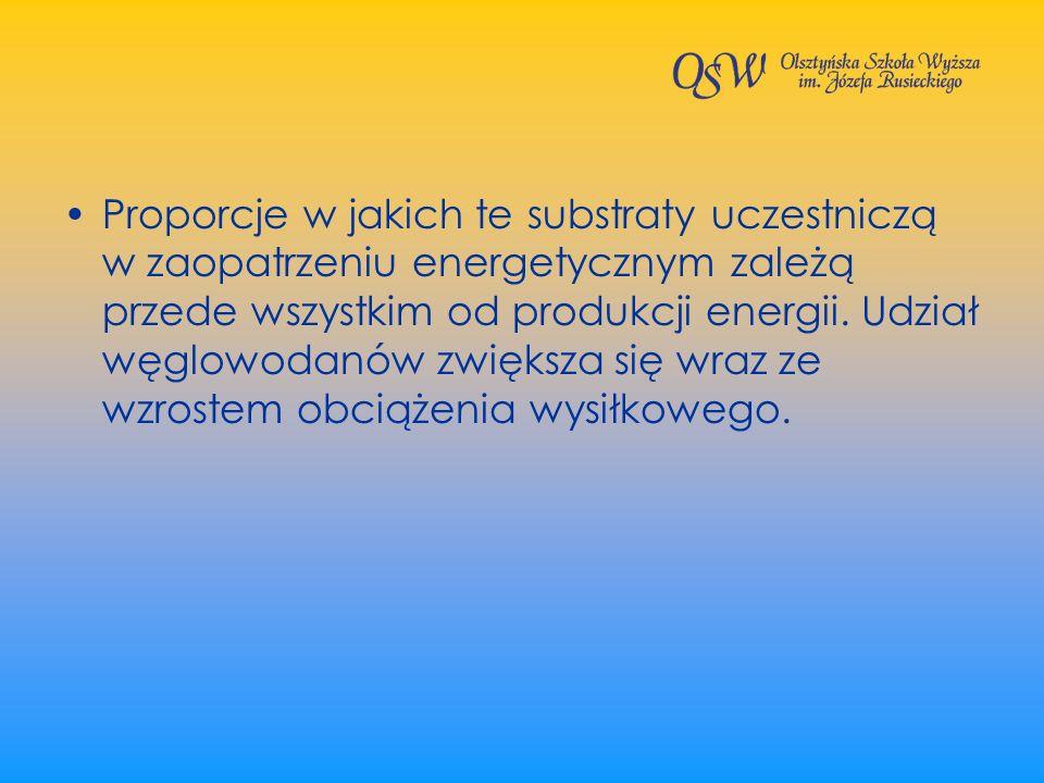Proporcje w jakich te substraty uczestniczą w zaopatrzeniu energetycznym zależą przede wszystkim od produkcji energii. Udział węglowodanów zwiększa si