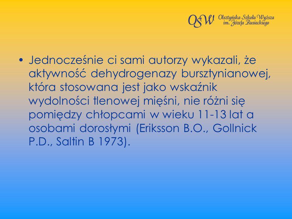 Jednocześnie ci sami autorzy wykazali, że aktywność dehydrogenazy bursztynianowej, która stosowana jest jako wskaźnik wydolności tlenowej mięśni, nie