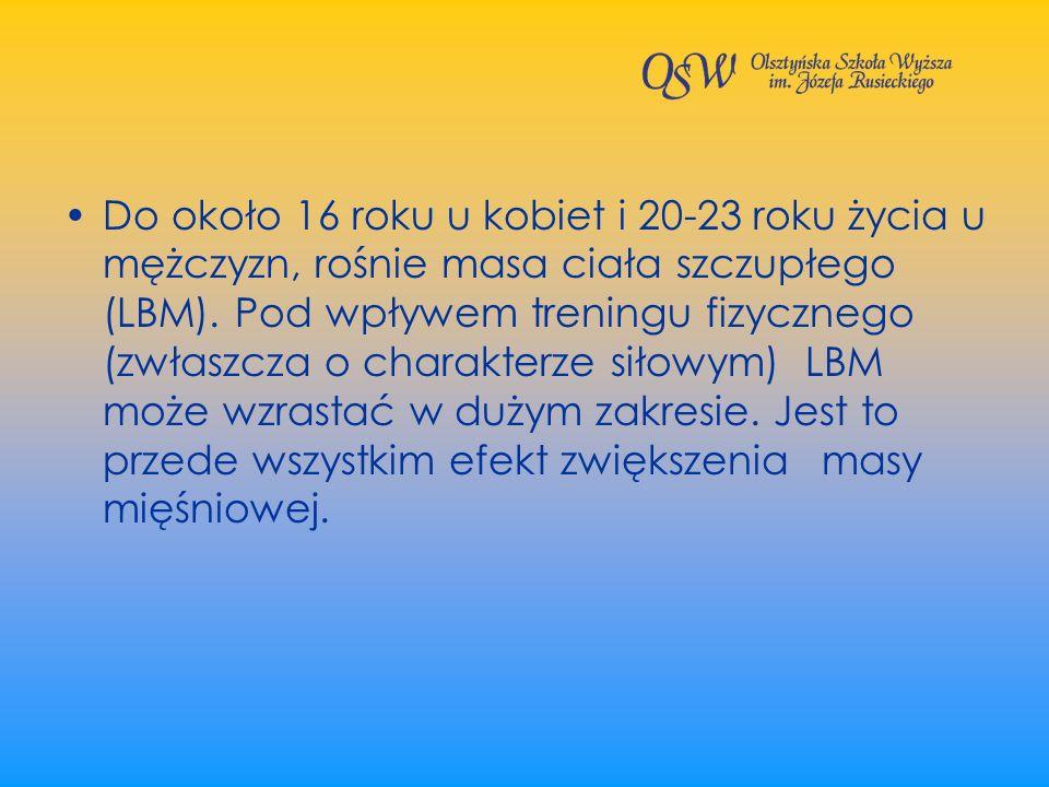 Do około 16 roku u kobiet i 20-23 roku życia u mężczyzn, rośnie masa ciała szczupłego (LBM). Pod wpływem treningu fizycznego (zwłaszcza o charakterze