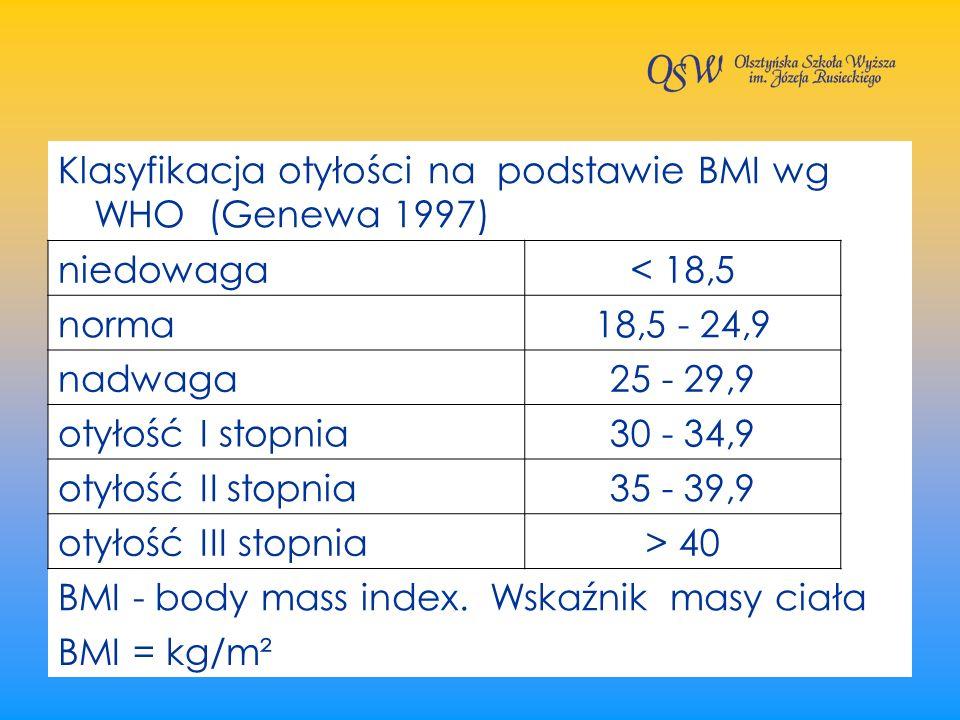 Klasyfikacja otyłości na podstawie BMI wg WHO (Genewa 1997) niedowaga< 18,5 norma18,5 - 24,9 nadwaga25 - 29,9 otyłość I stopnia30 - 34,9 otyłość II st