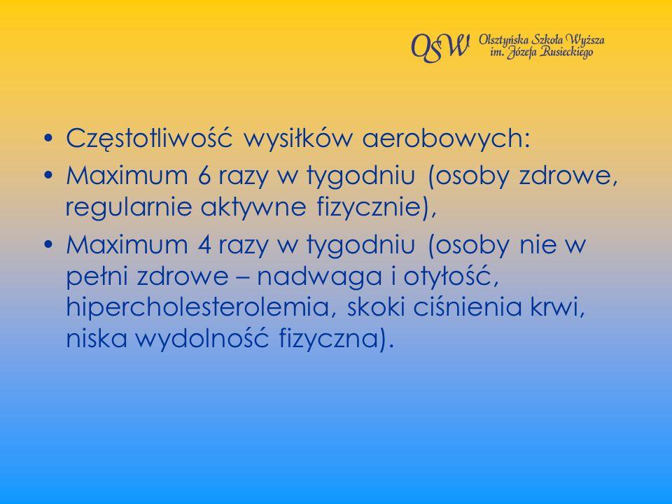 Częstotliwość wysiłków aerobowych: Maximum 6 razy w tygodniu (osoby zdrowe, regularnie aktywne fizycznie), Maximum 4 razy w tygodniu (osoby nie w pełn