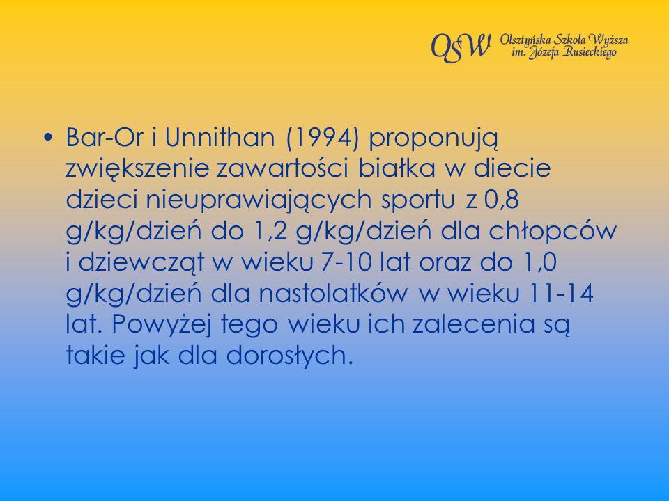Bar-Or i Unnithan (1994) proponują zwiększenie zawartości białka w diecie dzieci nieuprawiających sportu z 0,8 g/kg/dzień do 1,2 g/kg/dzień dla chłopc