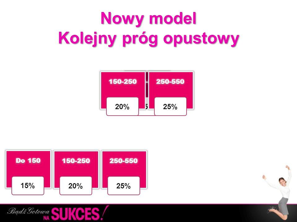Nowy model Kolejny próg opustowy 150-500150-500 25% Do 150 15% 150-250150-250 20% 250-550250-550 25% 150-250150-250 20% 250-550250-550 25%