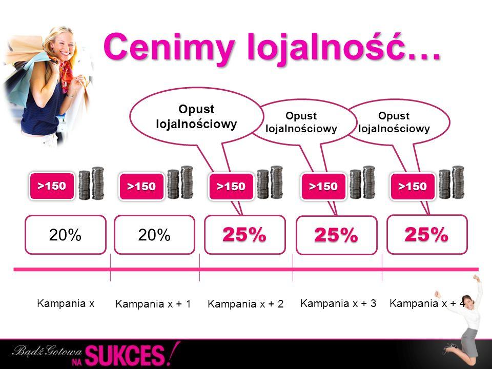 Opust lojalnościowy Cenimy lojalność… Kampania x Kampania x + 2Kampania x + 1 >150 20% 25% 25% 25% Kampania x + 3Kampania x + 4 >150>150>150>150