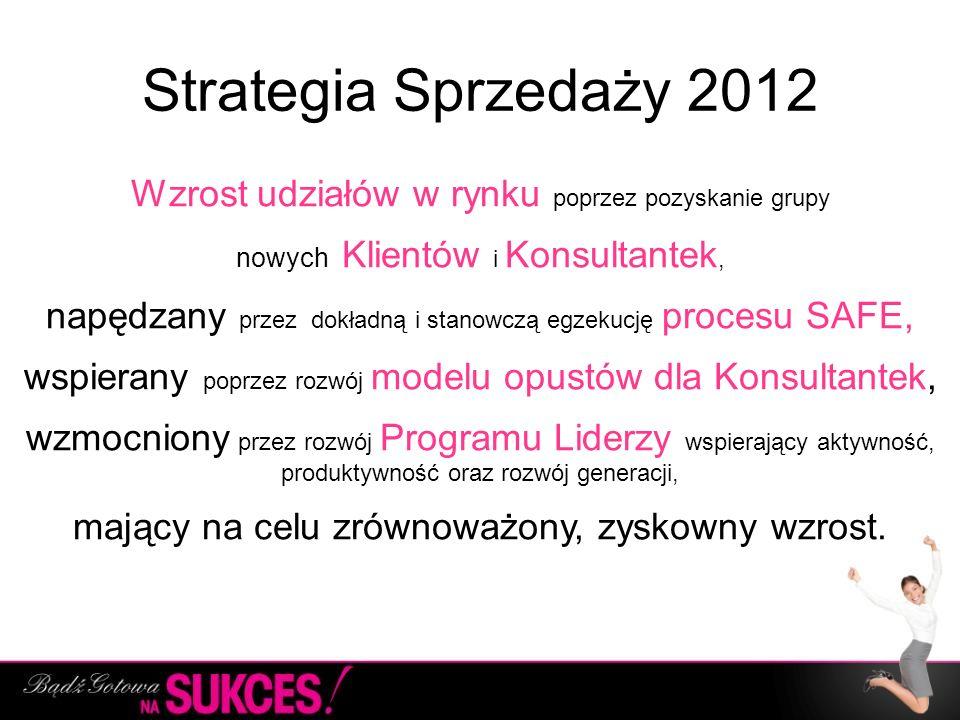 Strategia Sprzedaży 2012 Wzrost udziałów w rynku poprzez pozyskanie grupy nowych Klientów i Konsultantek, napędzany przez dokładną i stanowczą egzekuc