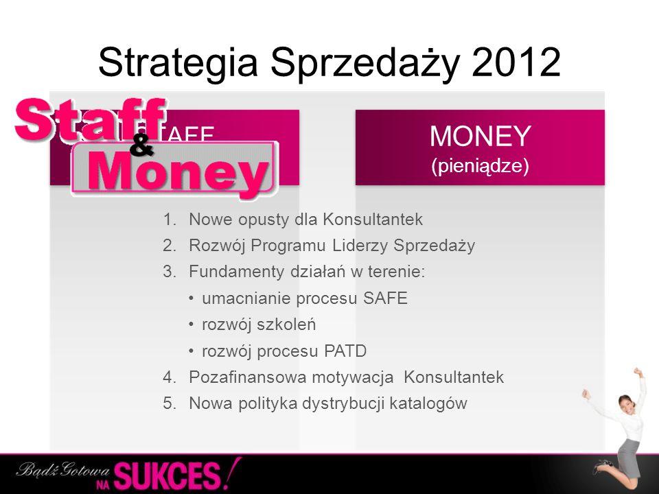 STAFF (kadra) STAFF (kadra) MONEY (pieniądze) MONEY (pieniądze) Strategia Sprzedaży 2012 1. Nowe opusty dla Konsultantek 2. Rozwój Programu Liderzy Sp