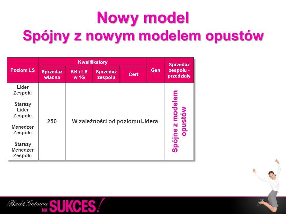 Nowy model Spójny z nowym modelem opustów Spójne z modelem opustów