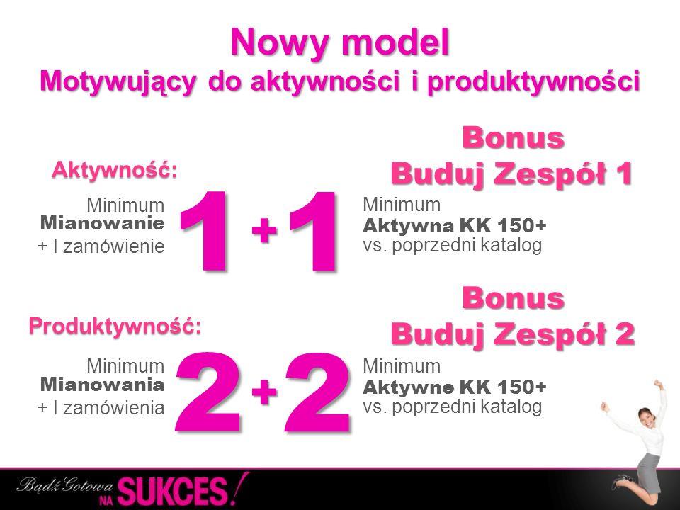 1 Nowy model Motywujący do aktywności i produktywności Minimum Aktywność: + Mianowanie + I zamówienie 1 Minimum Aktywna KK 150+ 2 Minimum Produktywnoś