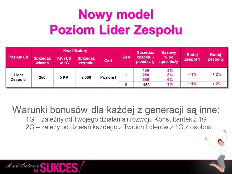Nowy model Poziom Lider Zespołu Warunki bonusów dla każdej z generacji są inne: 1G – zależny od Twojego działania i rozwoju Konsultantek z 1G 2G – zal