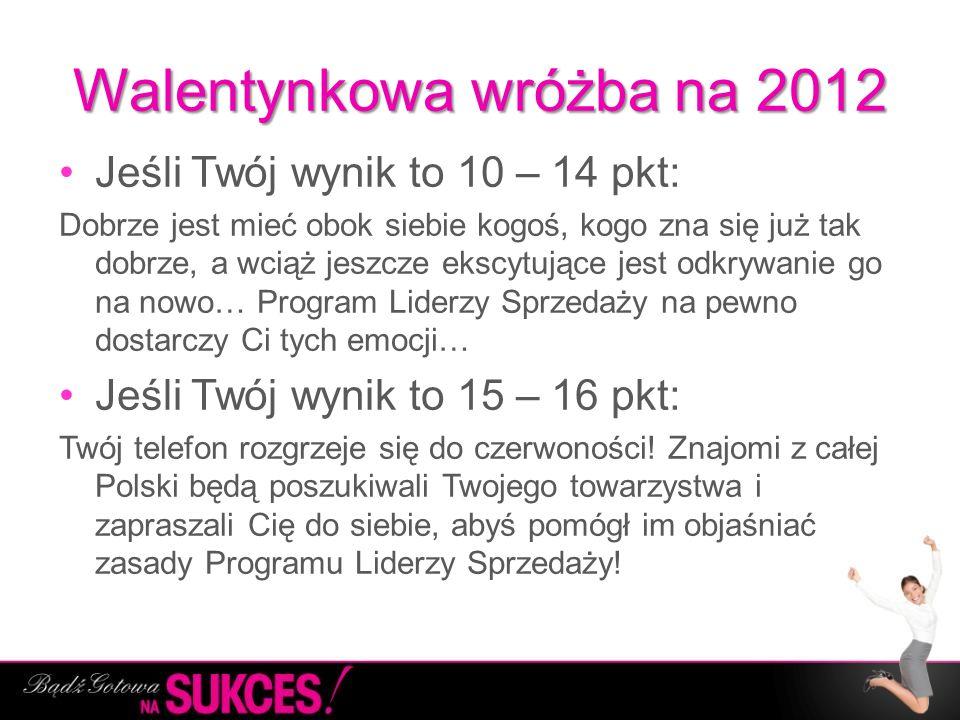 Walentynkowa wróżba na 2012 Jeśli Twój wynik to 10 – 14 pkt: Dobrze jest mieć obok siebie kogoś, kogo zna się już tak dobrze, a wciąż jeszcze ekscytuj