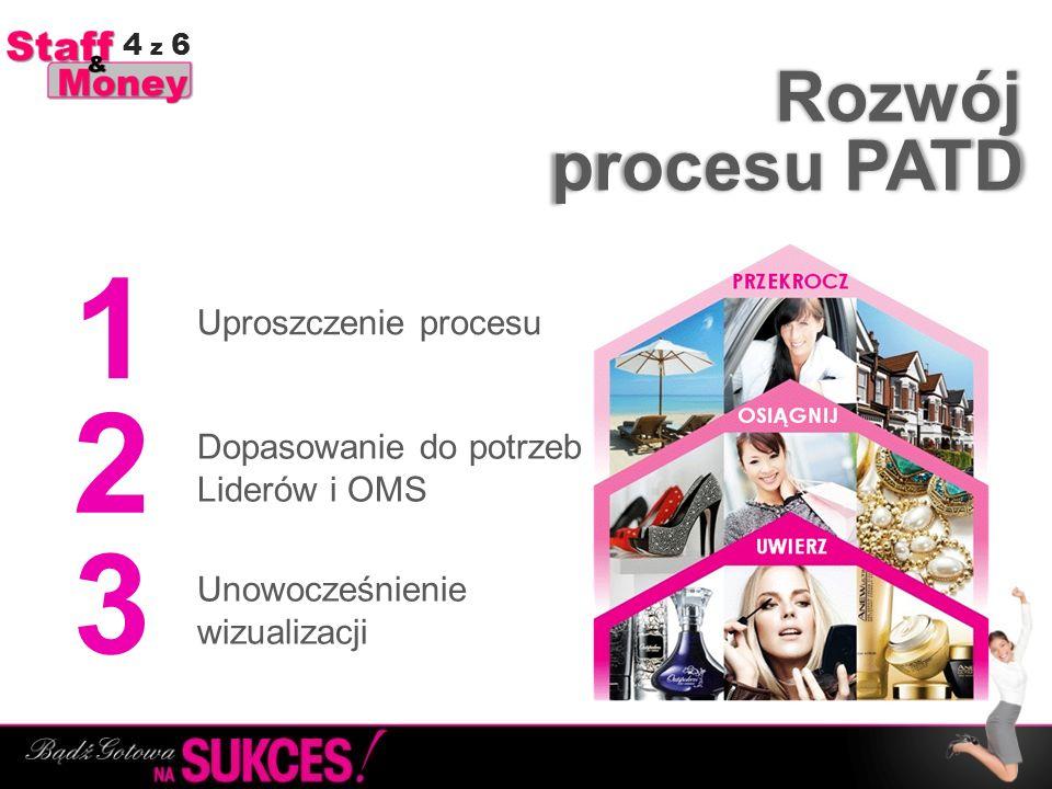Rozwój Unowocześnienie wizualizacji 1 2 3 Dopasowanie do potrzeb Liderów i OMS Uproszczenie procesu procesu PATD 4 z 6