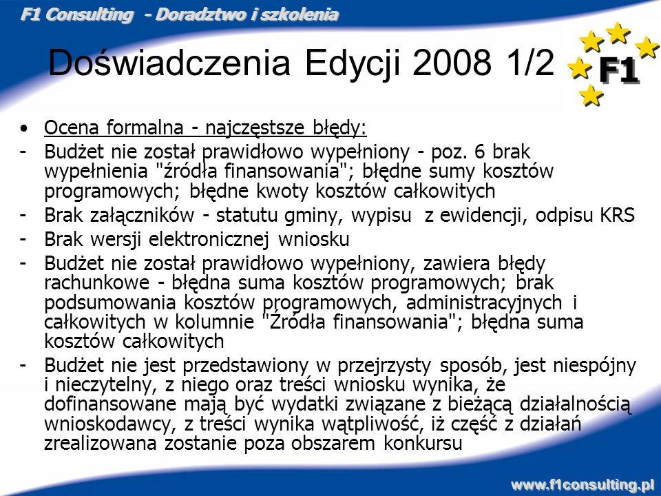 F1 Consulting - Doradztwo i szkolenia www.f1consulting.pl Doświadczenia Edycji 2008 1/2 Ocena formalna - najczęstsze błędy: -Budżet nie został prawidł