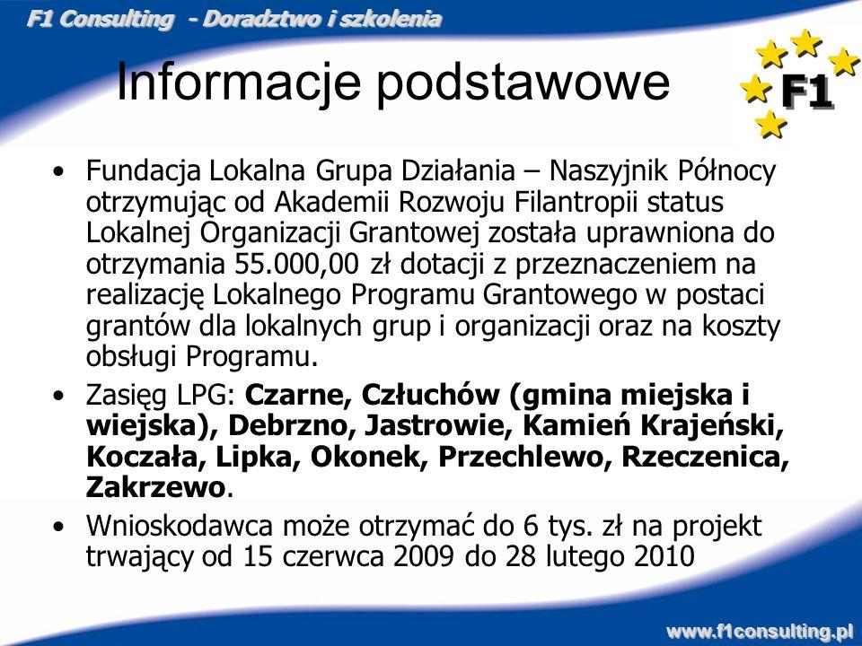 F1 Consulting - Doradztwo i szkolenia www.f1consulting.pl Informacje podstawowe Fundacja Lokalna Grupa Działania – Naszyjnik Północy otrzymując od Aka