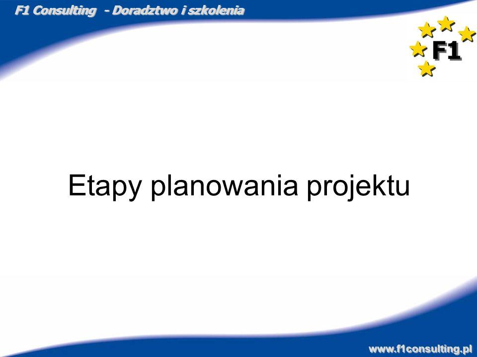 F1 Consulting - Doradztwo i szkolenia www.f1consulting.pl Etapy planowania projektu