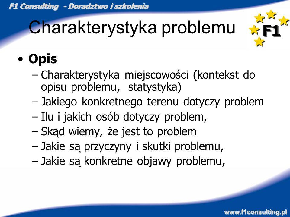 F1 Consulting - Doradztwo i szkolenia www.f1consulting.pl Charakterystyka problemu Opis –Charakterystyka miejscowości (kontekst do opisu problemu, sta