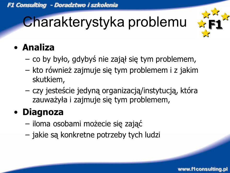 F1 Consulting - Doradztwo i szkolenia www.f1consulting.pl Charakterystyka problemu Analiza –co by było, gdybyś nie zajął się tym problemem, –kto równi