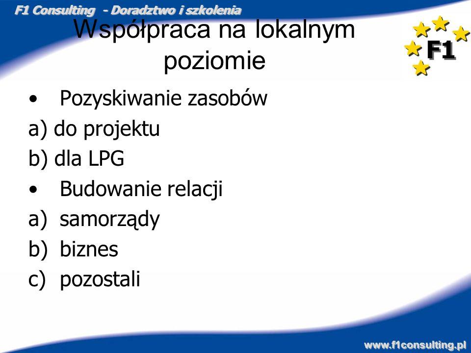 F1 Consulting - Doradztwo i szkolenia www.f1consulting.pl Współpraca na lokalnym poziomie Pozyskiwanie zasobów a) do projektu b) dla LPG Budowanie rel