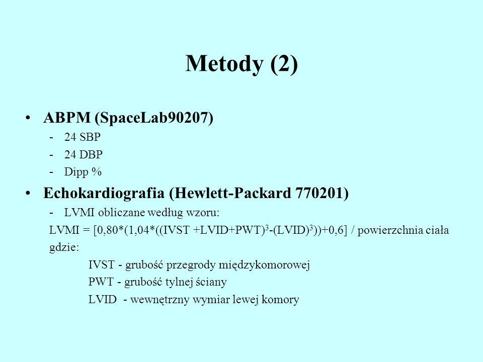 Metody (2) ABPM (SpaceLab90207) -24 SBP -24 DBP -Dipp % Echokardiografia (Hewlett-Packard 770201) -LVMI obliczane według wzoru: LVMI = [0,80*(1,04*((I