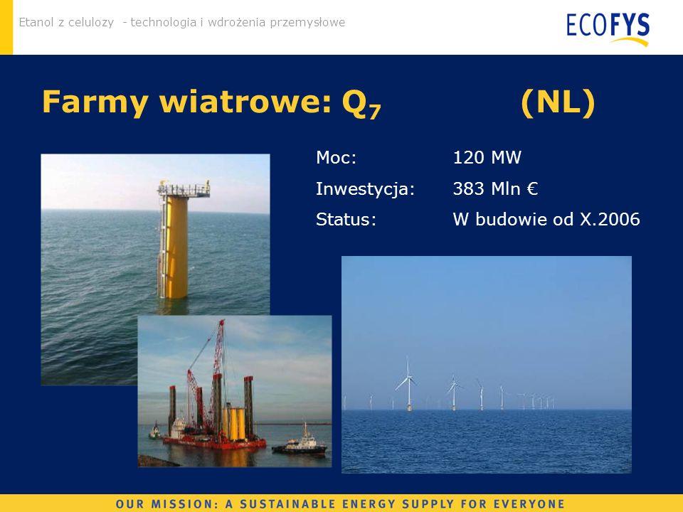 Etanol z celulozy - technologia i wdrożenia przemysłowe Farmy wiatrowe: Q 7 (NL) Moc: 120 MW Inwestycja:383 Mln Status: W budowie od X.2006