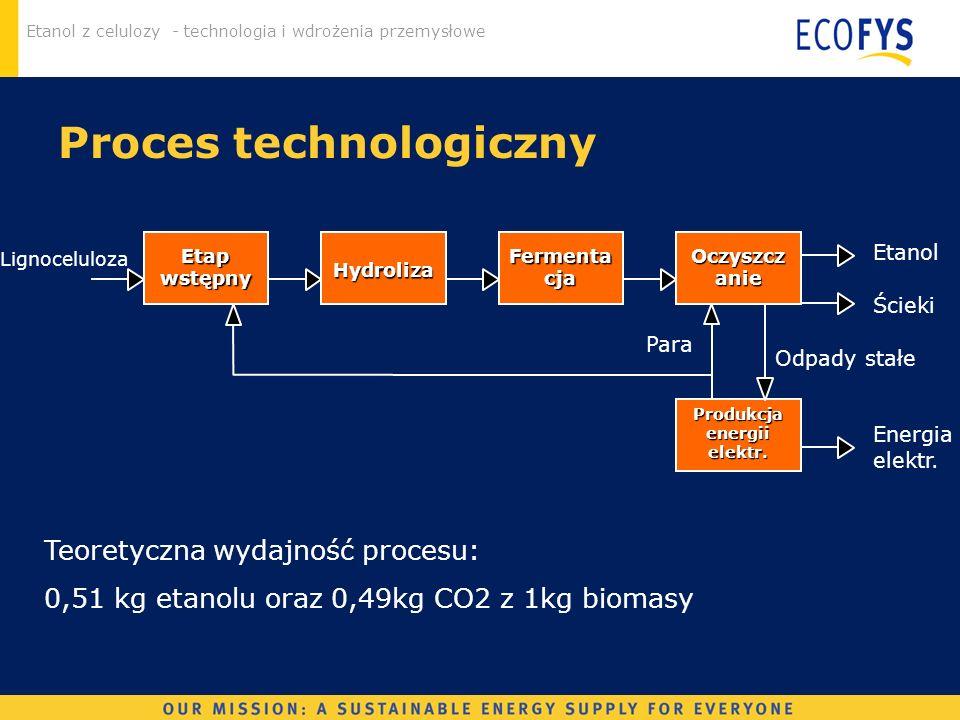 Etanol z celulozy - technologia i wdrożenia przemysłowe Proces technologiczny Etap wstępny Hydroliza Fermenta cja Oczyszcz anie Etanol Produkcja energ