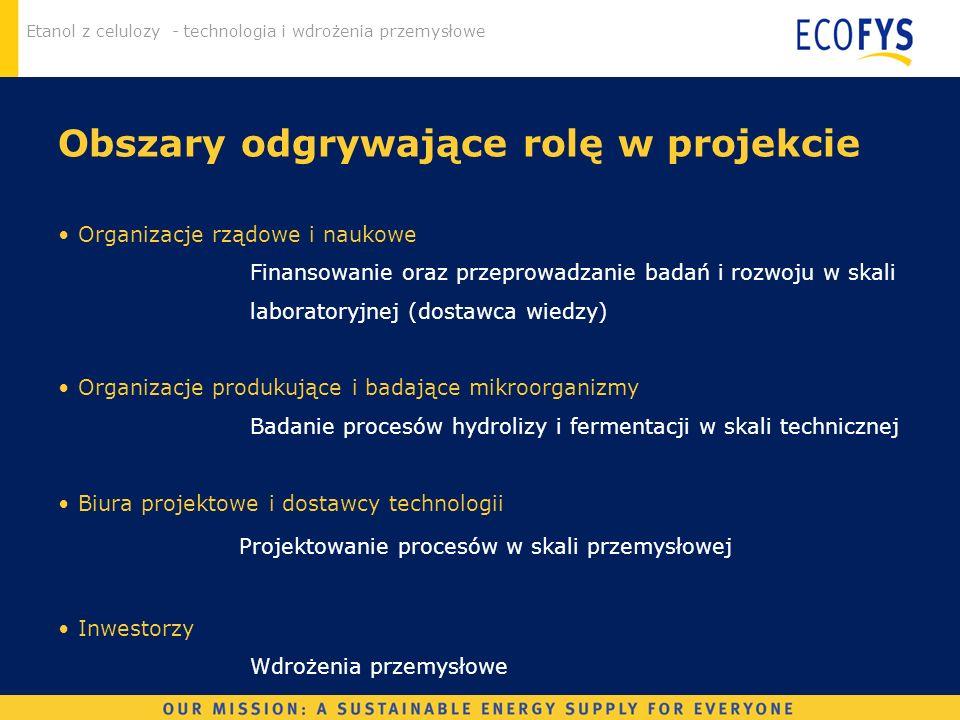 Etanol z celulozy - technologia i wdrożenia przemysłowe Obszary odgrywające rolę w projekcie Organizacje rządowe i naukowe Finansowanie oraz przeprowa