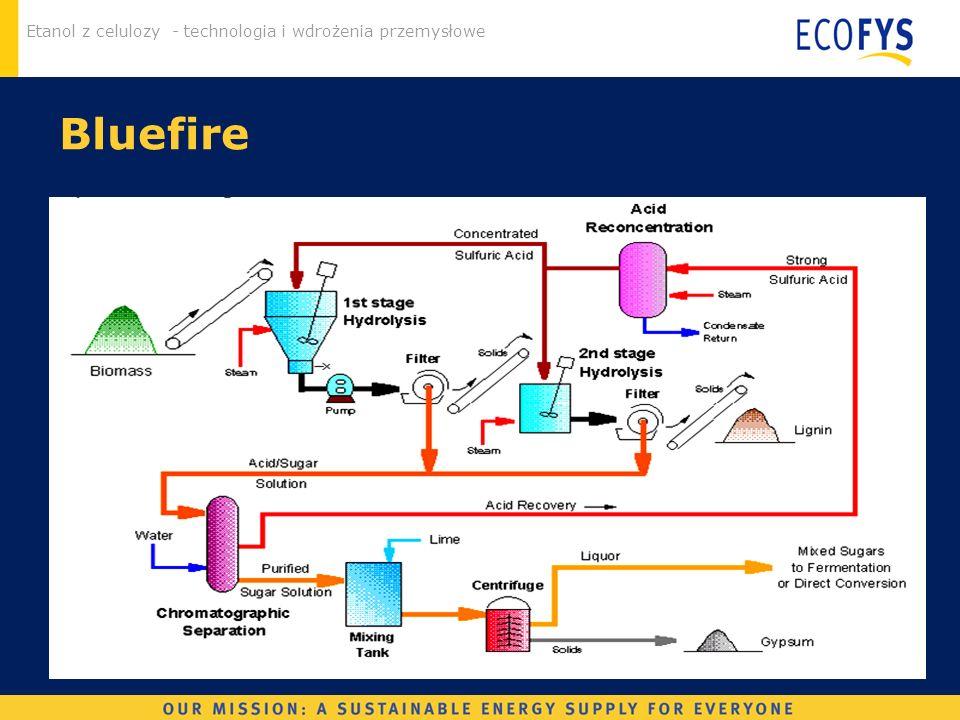Etanol z celulozy - technologia i wdrożenia przemysłowe Bluefire