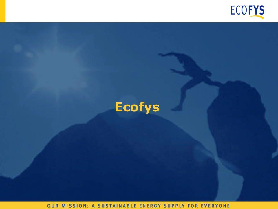 Ecofys