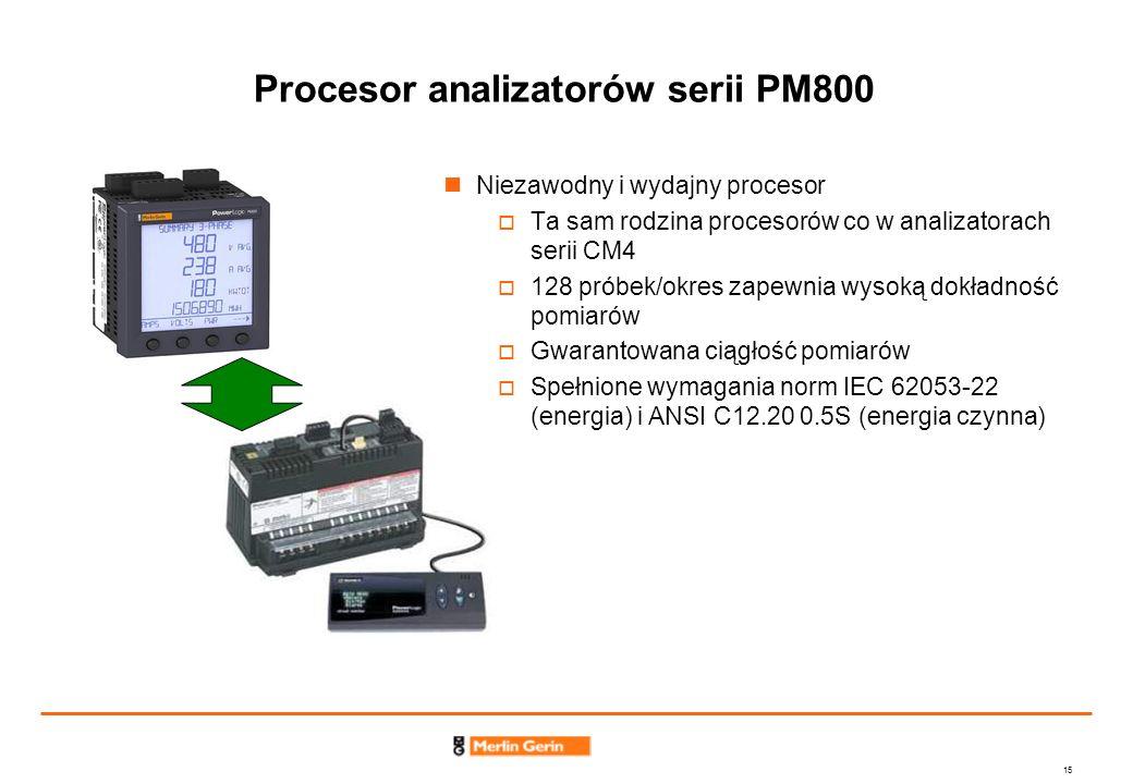 15 Procesor analizatorów serii PM800 Niezawodny i wydajny procesor Ta sam rodzina procesorów co w analizatorach serii CM4 128 próbek/okres zapewnia wy