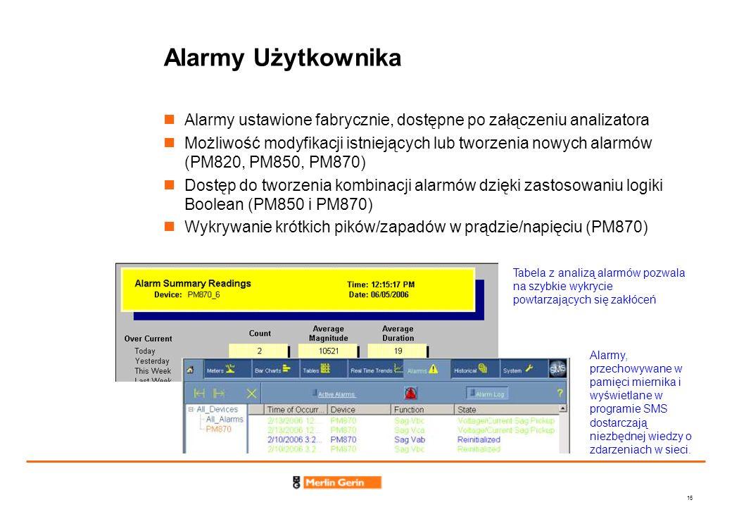 16 Alarmy Użytkownika Alarmy ustawione fabrycznie, dostępne po załączeniu analizatora Możliwość modyfikacji istniejących lub tworzenia nowych alarmów