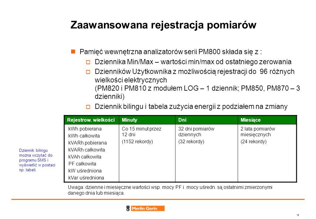 18 Zaawansowana rejestracja pomiarów Pamięć wewnętrzna analizatorów serii PM800 składa się z : Dziennika Min/Max – wartości min/max od ostatniego zero