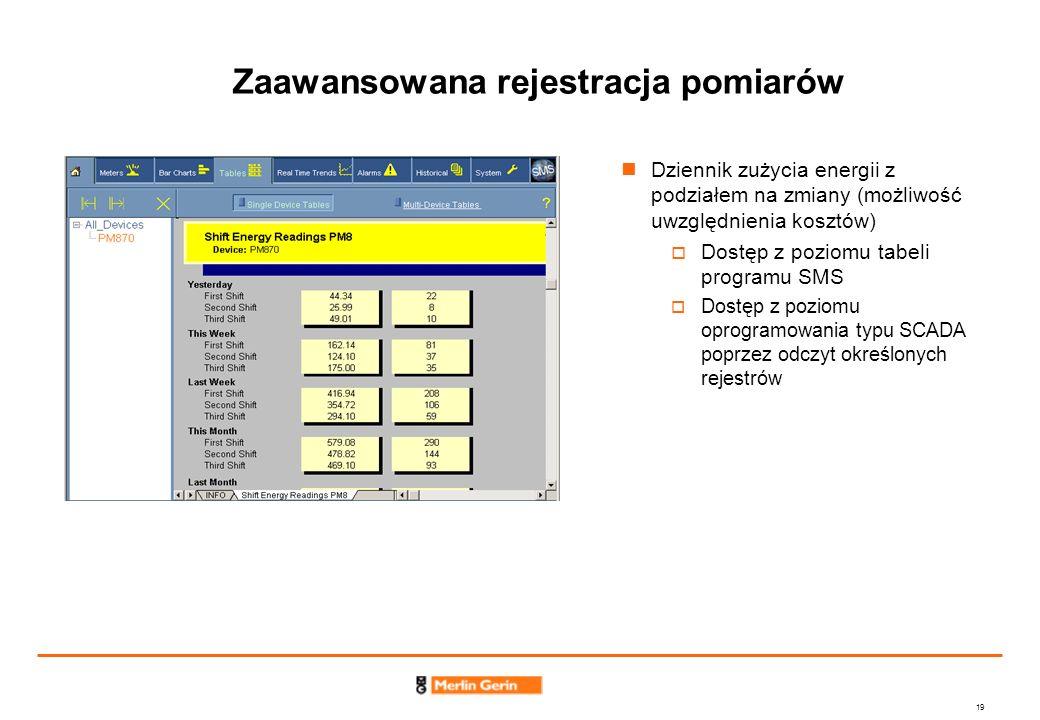 19 Zaawansowana rejestracja pomiarów Dziennik zużycia energii z podziałem na zmiany (możliwość uwzględnienia kosztów) Dostęp z poziomu tabeli programu