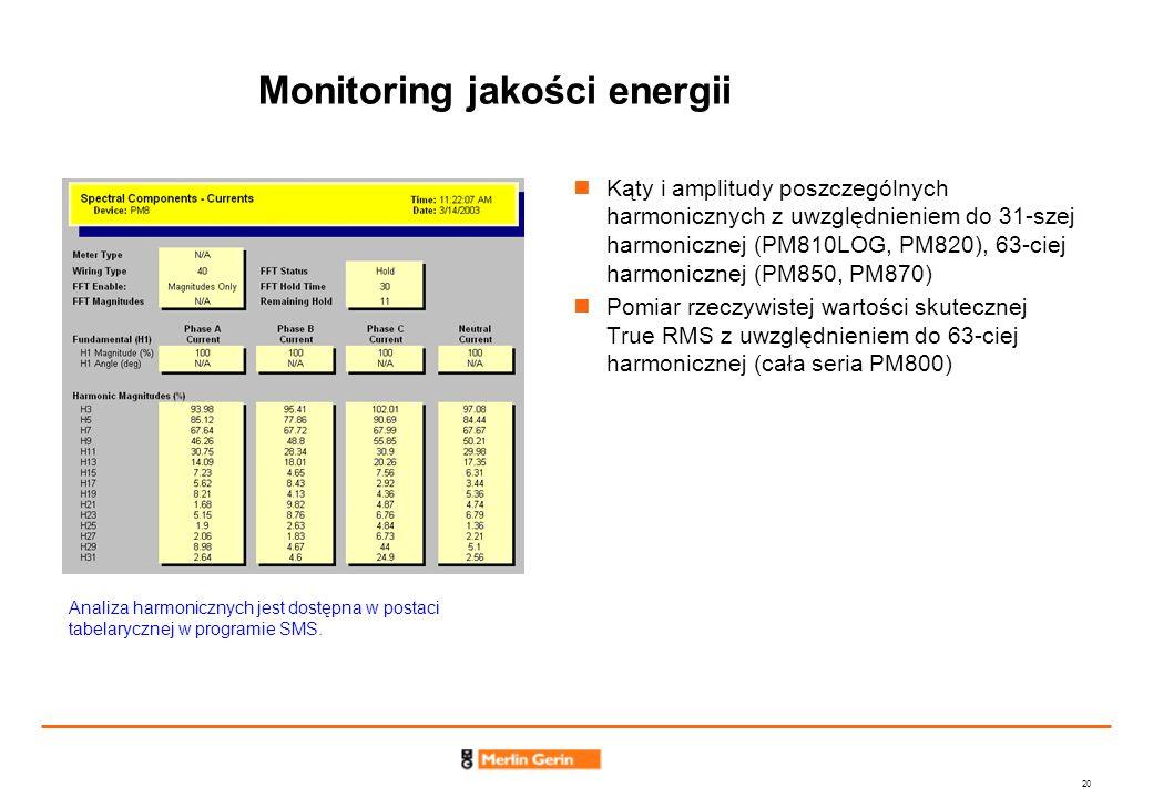 20 Monitoring jakości energii Kąty i amplitudy poszczególnych harmonicznych z uwzględnieniem do 31-szej harmonicznej (PM810LOG, PM820), 63-ciej harmon