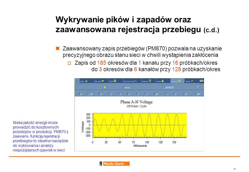 24 Wykrywanie pików i zapadów oraz zaawansowana rejestracja przebiegu (c.d.) Zaawansowany zapis przebiegów (PM870) pozwala na uzyskanie precyzyjnego o