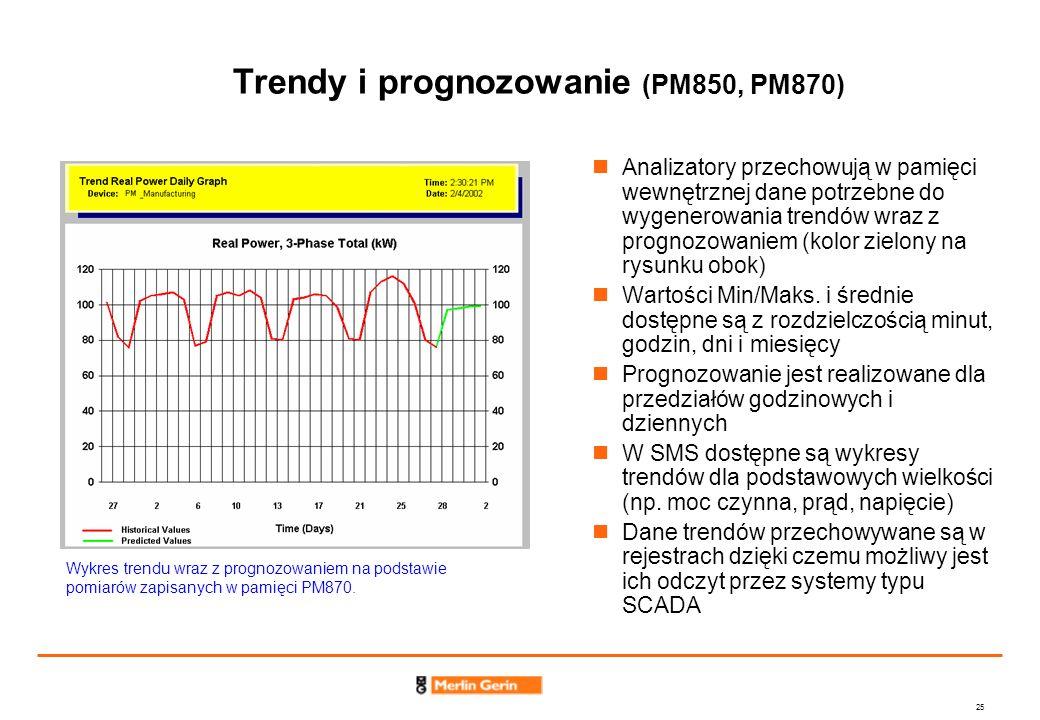 25 Trendy i prognozowanie (PM850, PM870) Analizatory przechowują w pamięci wewnętrznej dane potrzebne do wygenerowania trendów wraz z prognozowaniem (