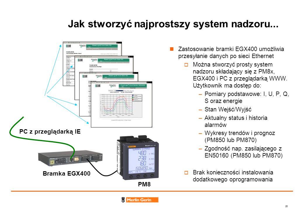 26 Jak stworzyć najprostszy system nadzoru... Zastosowanie bramki EGX400 umożliwia przesyłanie danych po sieci Ethernet Można stworzyć prosty system n