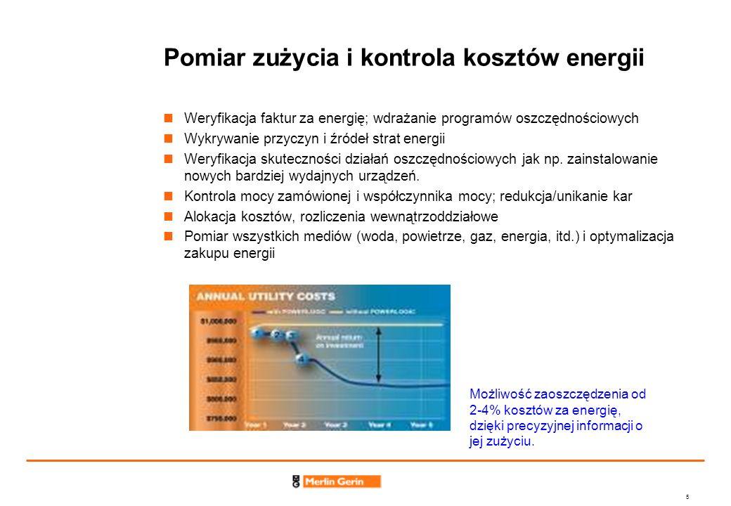 5 Pomiar zużycia i kontrola kosztów energii Weryfikacja faktur za energię; wdrażanie programów oszczędnościowych Wykrywanie przyczyn i źródeł strat en