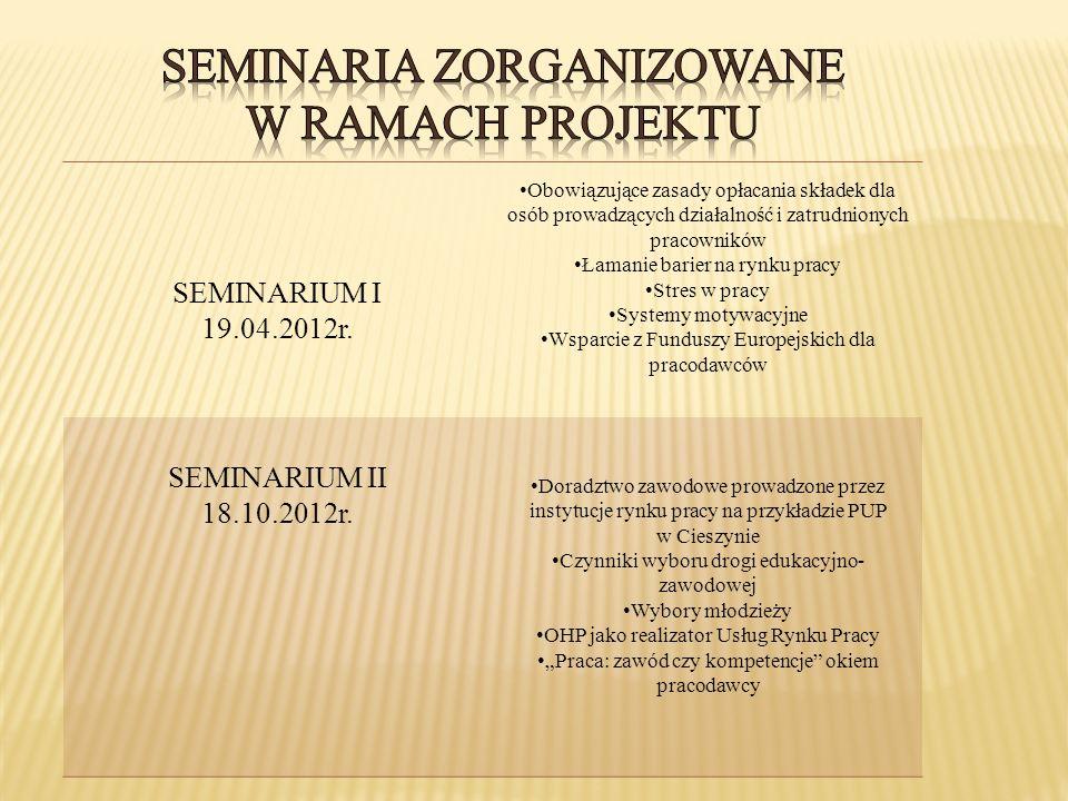 SEMINARIUM I 19.04.2012r. Obowiązujące zasady opłacania składek dla osób prowadzących działalność i zatrudnionych pracowników Łamanie barier na rynku