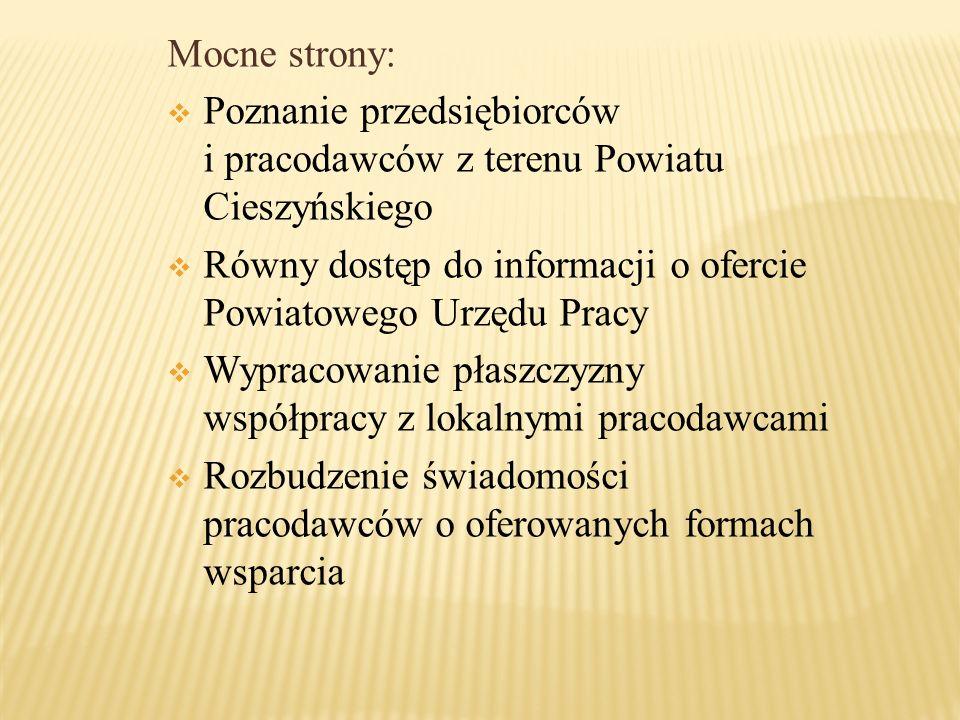 Mocne strony: Poznanie przedsiębiorców i pracodawców z terenu Powiatu Cieszyńskiego Równy dostęp do informacji o ofercie Powiatowego Urzędu Pracy Wypr