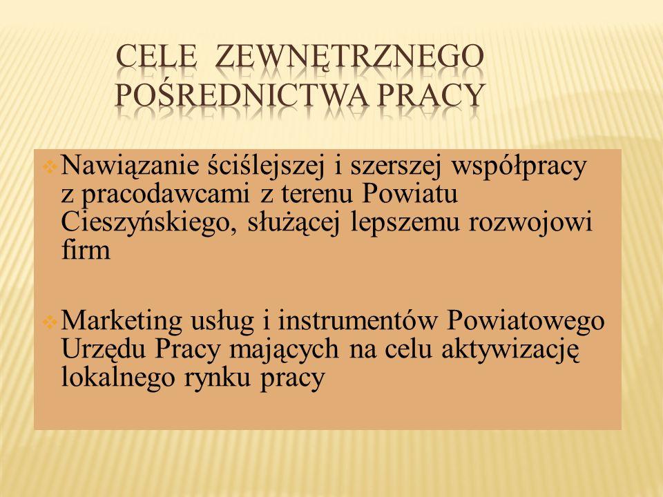 Nawiązanie ściślejszej i szerszej współpracy z pracodawcami z terenu Powiatu Cieszyńskiego, służącej lepszemu rozwojowi firm Marketing usług i instrum