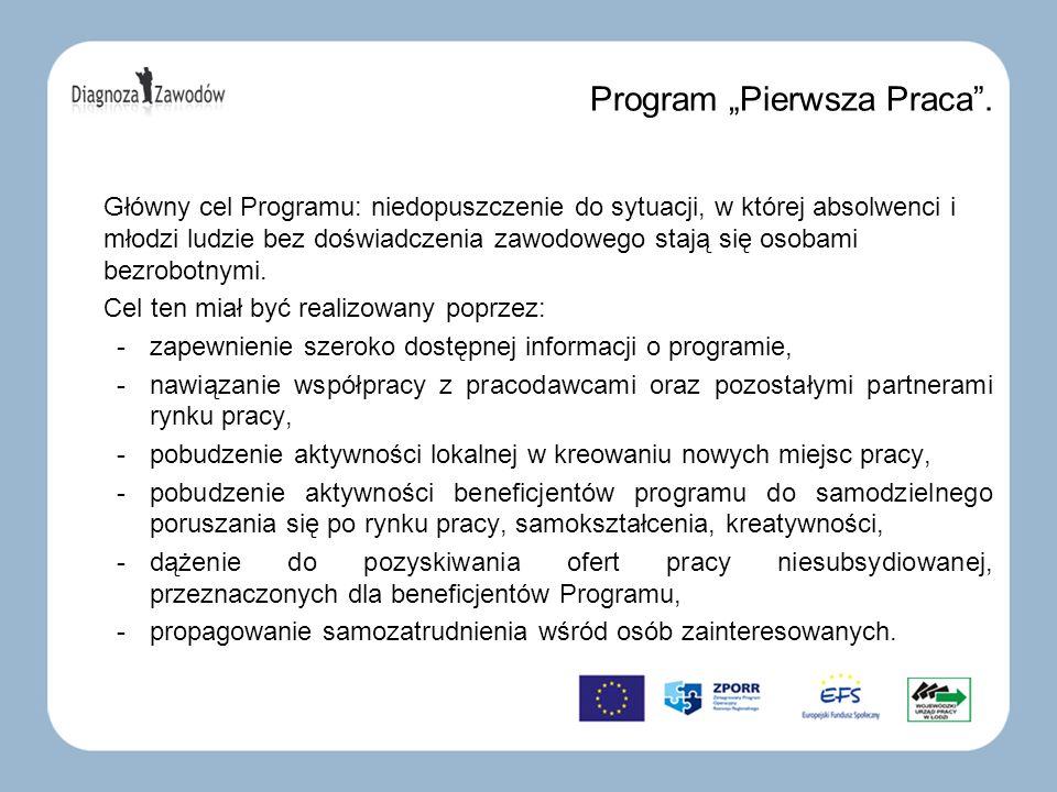 Program Pierwsza Praca. Główny cel Programu: niedopuszczenie do sytuacji, w której absolwenci i młodzi ludzie bez doświadczenia zawodowego stają się o
