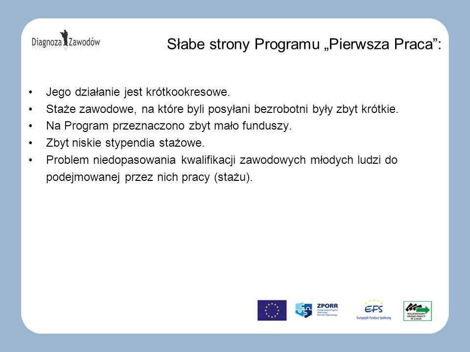 Słabe strony Programu Pierwsza Praca: Jego działanie jest krótkookresowe.