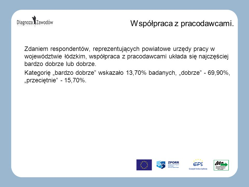 Współpraca z pracodawcami. Zdaniem respondentów, reprezentujących powiatowe urzędy pracy w województwie łódzkim, współpraca z pracodawcami układa się
