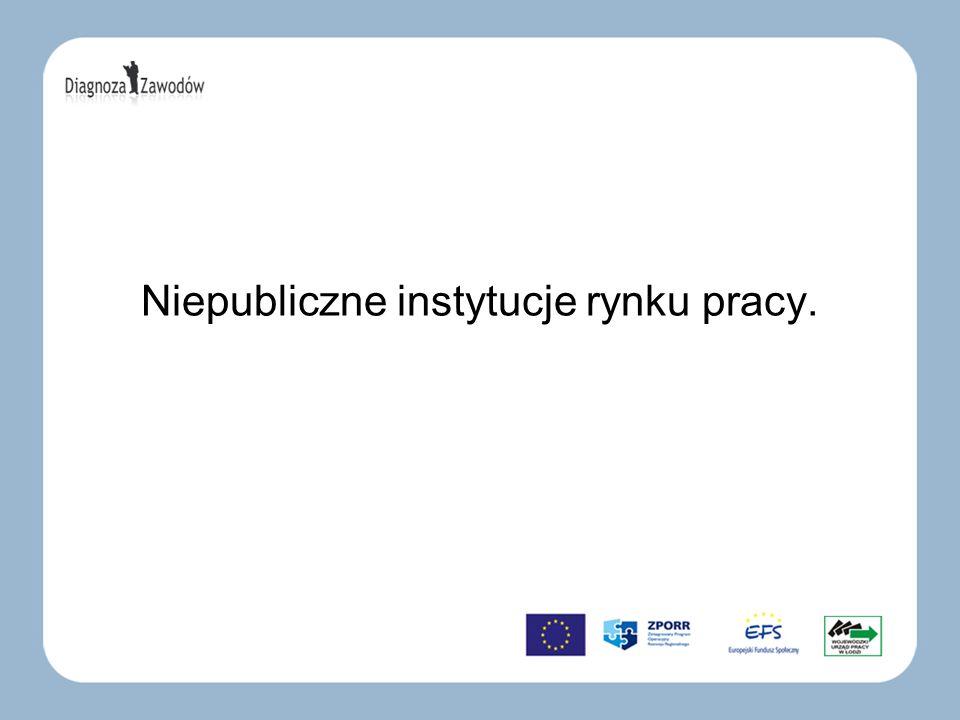 Niepubliczne instytucje rynku pracy.