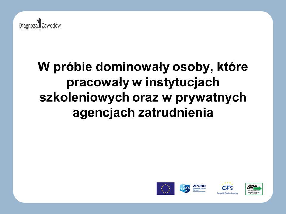 Ocena działalności funkcjonowania powiatowych urzędów pracy.