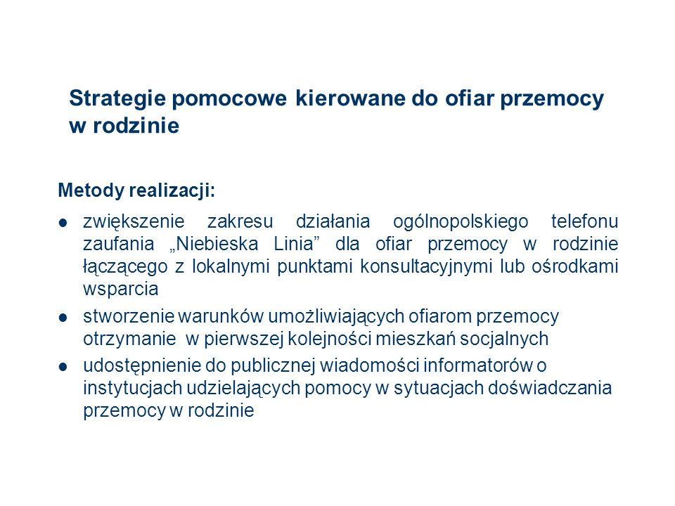 Strategie pomocowe kierowane do ofiar przemocy w rodzinie Metody realizacji: zwiększenie zakresu działania ogólnopolskiego telefonu zaufania Niebieska