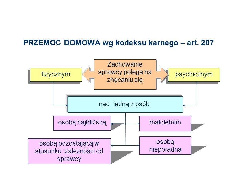PRZEMOC DOMOWA wg kodeksu karnego – art. 207 6 fizycznym małoletnim psychicznym nad jedną z osób: osobą pozostającą w stosunku zależności od sprawcy o