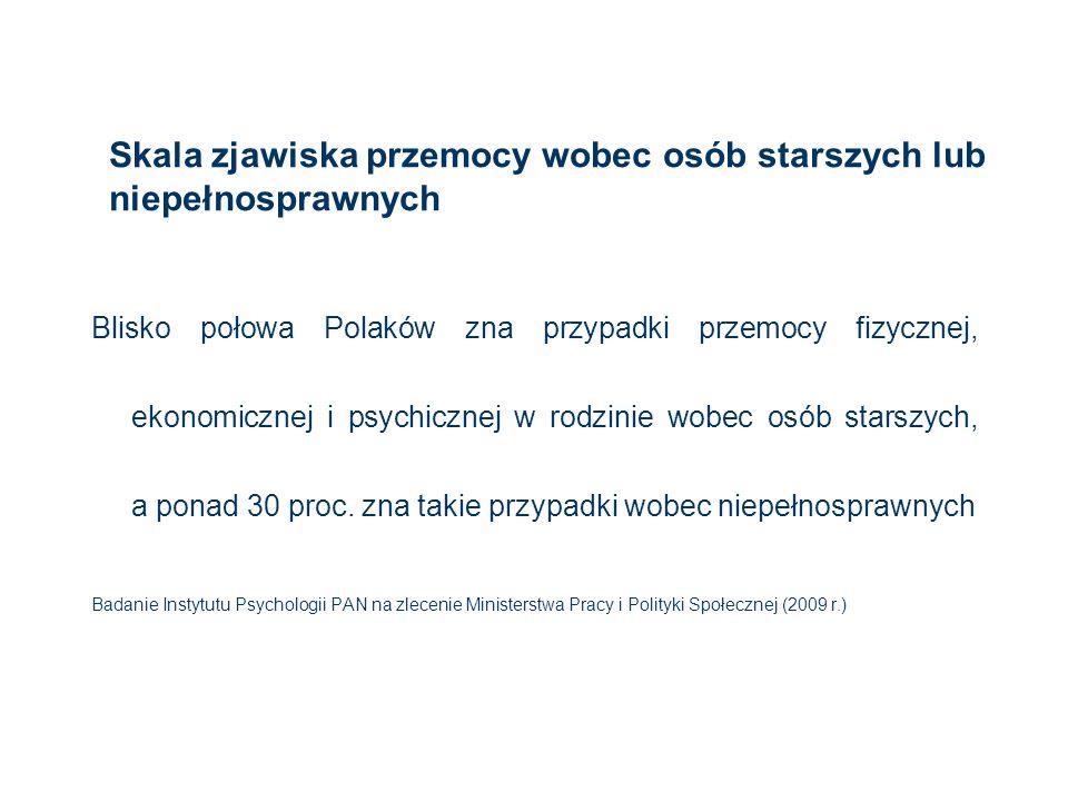 Skala zjawiska przemocy wobec osób starszych lub niepełnosprawnych Blisko połowa Polaków zna przypadki przemocy fizycznej, ekonomicznej i psychicznej