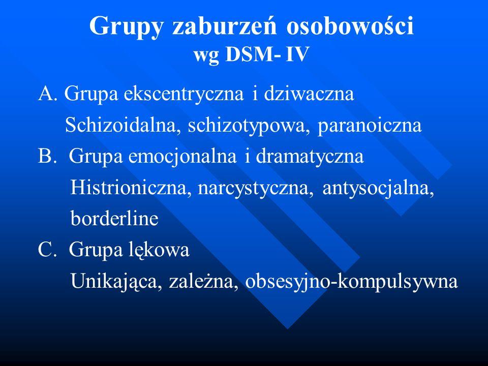 Grupy zaburzeń osobowości wg DSM- IV A. Grupa ekscentryczna i dziwaczna Schizoidalna, schizotypowa, paranoiczna B. Grupa emocjonalna i dramatyczna His