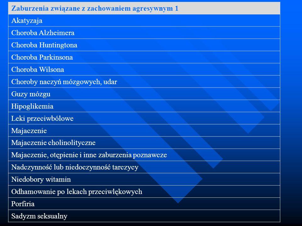 Zaburzenia związane z zachowaniem agresywnym 2 Stwardnienie rozsiane Toczeń trzewny Upośledzenie umysłowe Uraz mózgu Zaburzenia nastroju (mania) lub majaczenie wywołane steroidami Zaburzenia zachowania Zaburzenia związane z substancjami psychoaktywnymi Zaburzenie antysocjalne osobowości Zaburzenie dwubiegunowe Zaburzenie eksplozywne przerywane Zaburzenie graniczne osobowości Zaburzenie hiperkinetyczne z deficytem uwagi Zaburzenie opozycyjno-buntownicze Zaburzenie psychotyczne krótkotrwałe Zaburzenie schizoafektywne Zaburzenie stresowe pourazowe